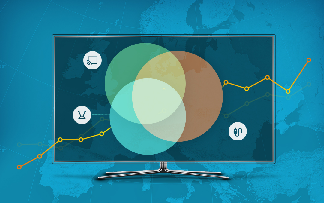 New Consumer Research Reveals Increasing Usage of Multiple TV Sources  by Viewers in Major European Countries
